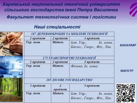 Спеціальності факультету ТСЛ