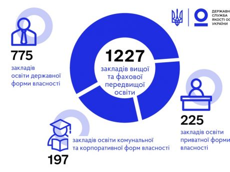 Results of the monitoring of the 2020 introductory campaign