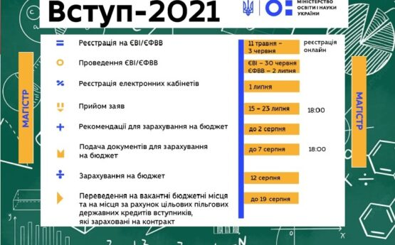 11 травня стартує реєстрація на складання єдиного вступного іспиту